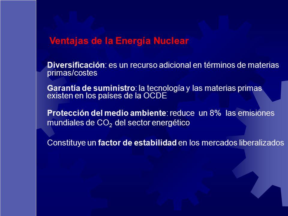 Ventajas de la Energía Nuclear Diversificación: es un recurso adicional en términos de materias primas/costes Garantía de suministro: la tecnología y