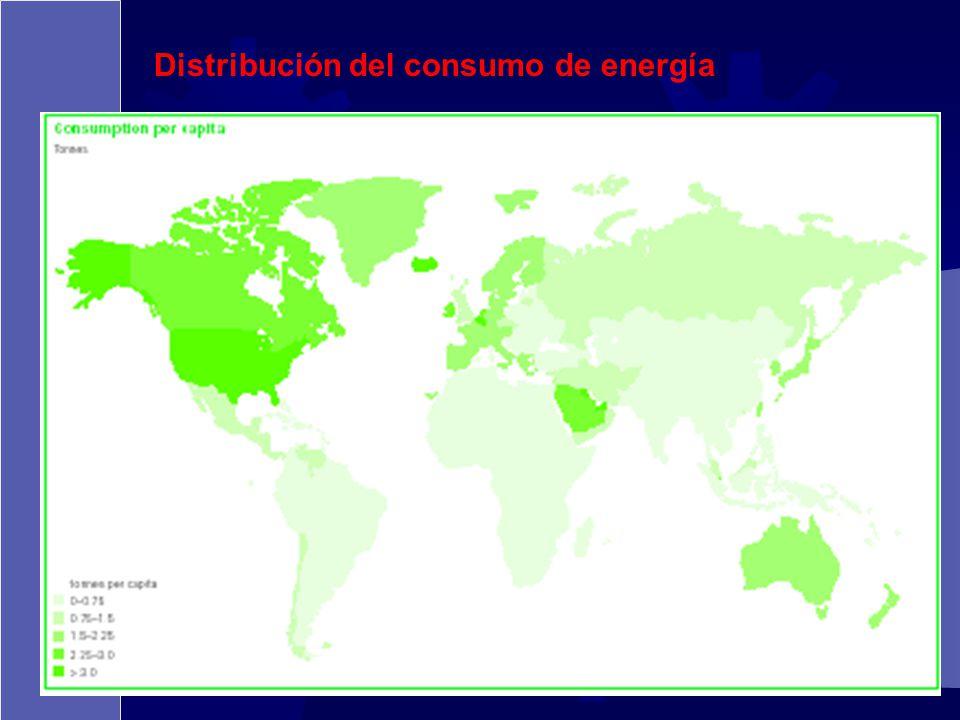 Distribución del consumo de energía