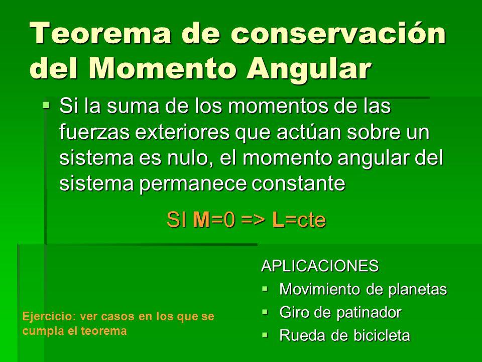 Teorema de conservación del Momento Angular Si la suma de los momentos de las fuerzas exteriores que actúan sobre un sistema es nulo, el momento angul