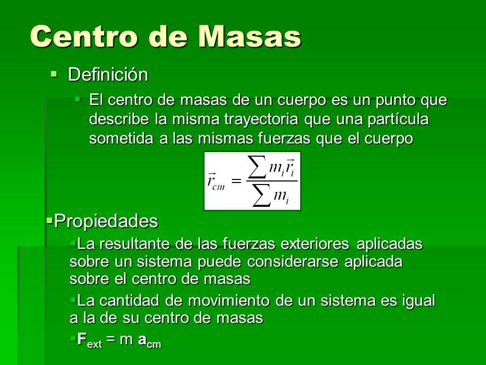 Centro de Masas Definición El centro de masas de un cuerpo es un punto que describe la misma trayectoria que una partícula sometida a las mismas fuerzas que el cuerpo Propiedades La resultante de las fuerzas exteriores aplicadas sobre un sistema puede considerarse aplicada sobre el centro de masas La cantidad de movimiento de un sistema es igual a la de su centro de masas Fext = m acm