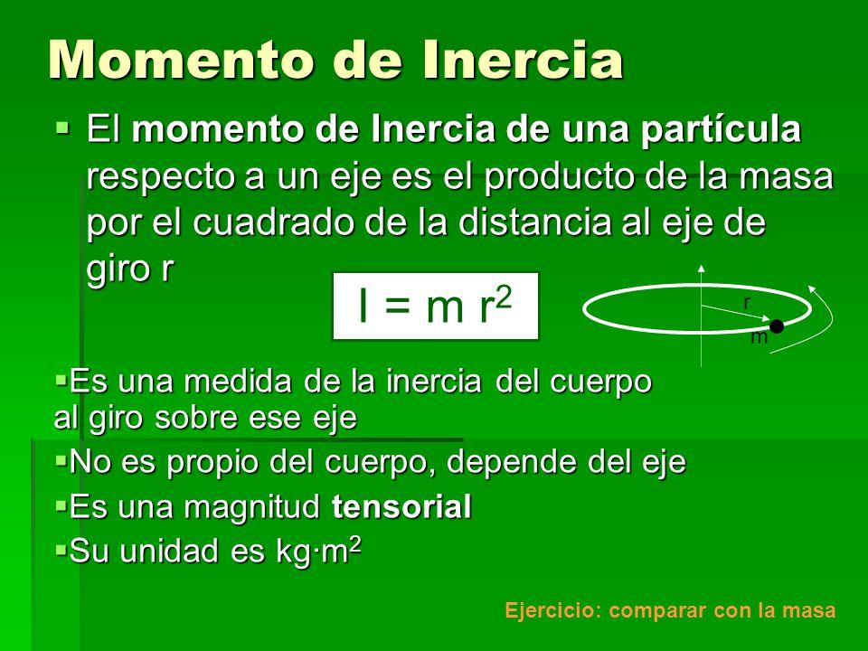 Momento de Inercia El momento de Inercia de una partícula respecto a un eje es el producto de la masa por el cuadrado de la distancia al eje de giro r Ejercicio: comparar con la masa Es una medida de la inercia del cuerpo al giro sobre ese eje No es propio del cuerpo, depende del eje Es una magnitud tensorial Su unidad es kg·m2 I = m r 2 m r