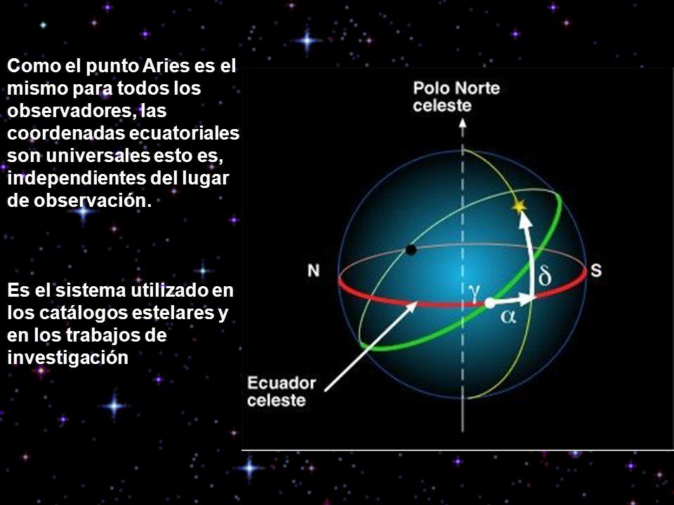 Como el punto Aries es el mismo para todos los observadores, las coordenadas ecuatoriales son universales esto es, independientes del lugar de observa
