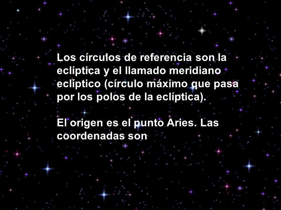Los círculos de referencia son la eclíptica y el llamado meridiano eclíptico (círculo máximo que pasa por los polos de la eclíptica). El origen es el
