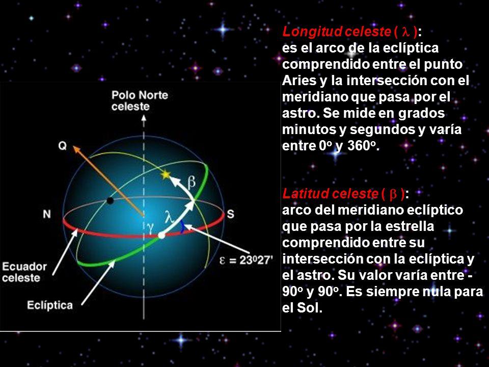 Longitud celeste ( ): es el arco de la eclíptica comprendido entre el punto Aries y la intersección con el meridiano que pasa por el astro. Se mide en