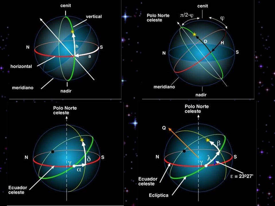Ascensión recta ( ): es el arco de ecuador celeste medido desde el punto Aries hasta el meridiano celeste que contiene el astro.