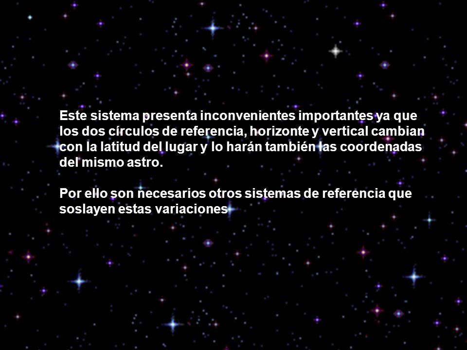 Longitud celeste ( ): es el arco de la eclíptica comprendido entre el punto Aries y la intersección con el meridiano que pasa por el astro.