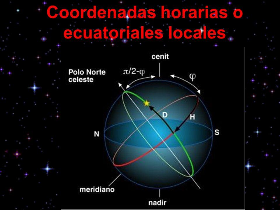 Los círculos de referencia son el ecuador celeste y el meridiano que pasa por la estrella.