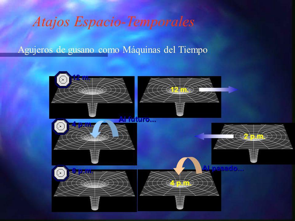 Atajos Espacio-Temporales Agujeros de gusano como Máquinas del Tiempo 12 m.