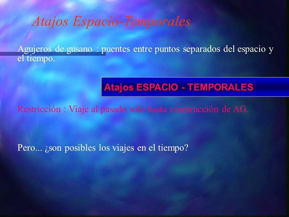 Atajos Espacio-Temporales Agujeros de gusano : puentes entre puntos separados del espacio y el tiempo.