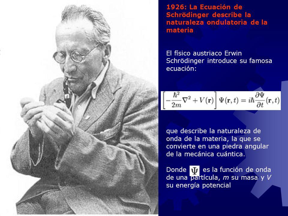 1926: La Ecuación de Schrödinger describe la naturaleza ondulatoria de la materia El físico austriaco Erwin Schrödinger introduce su famosa ecuación: