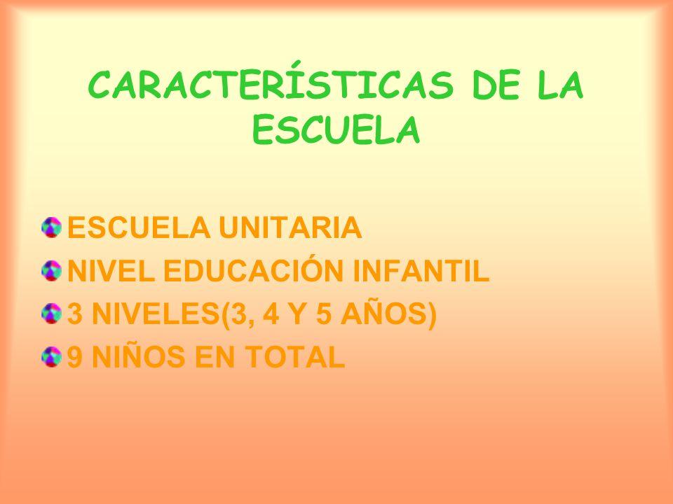CARACTERÍSTICAS DE LA ESCUELA ESCUELA UNITARIA NIVEL EDUCACIÓN INFANTIL 3 NIVELES(3, 4 Y 5 AÑOS) 9 NIÑOS EN TOTAL