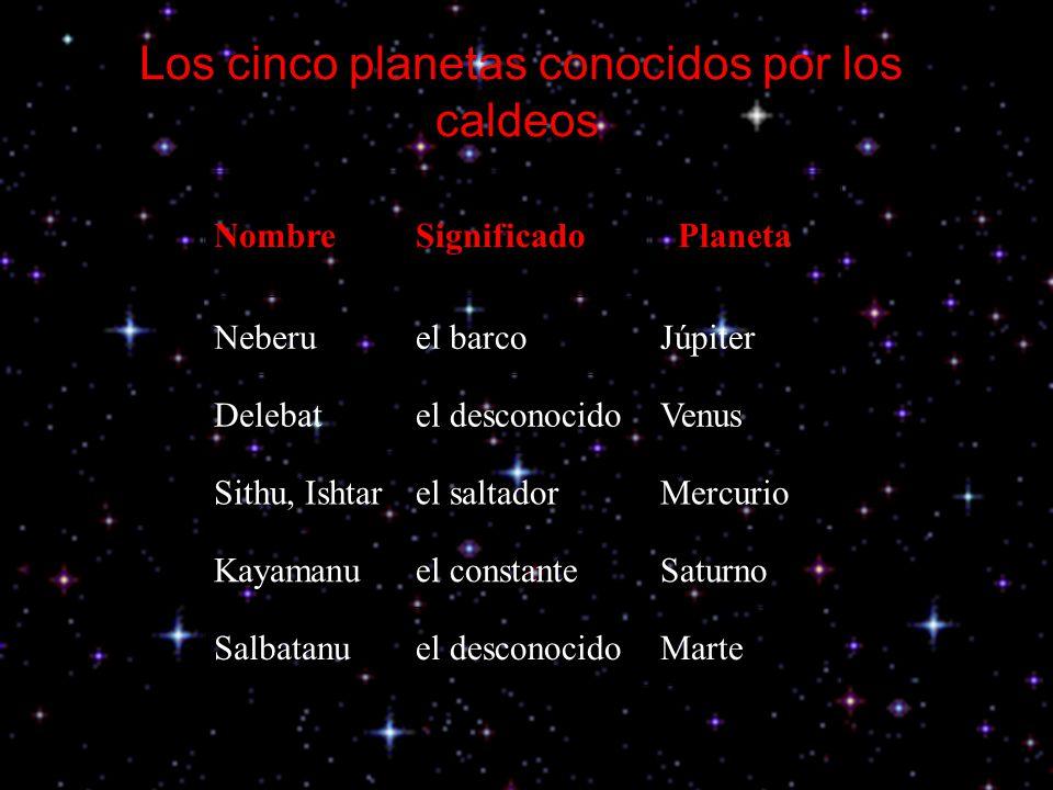 NombreSignificado Planeta Neberuel barcoJúpiter Delebatel desconocidoVenus Sithu, Ishtarel saltadorMercurio Kayamanuel constanteSaturno Salbatanuel desconocidoMarte Los cinco planetas conocidos por los caldeos