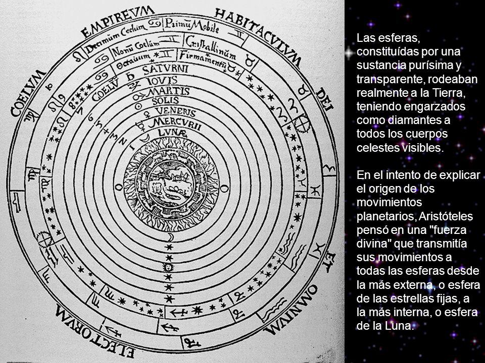 Las esferas, constituídas por una sustancia purísima y transparente, rodeaban realmente a la Tierra, teniendo engarzados como diamantes a todos los cuerpos celestes visibles.