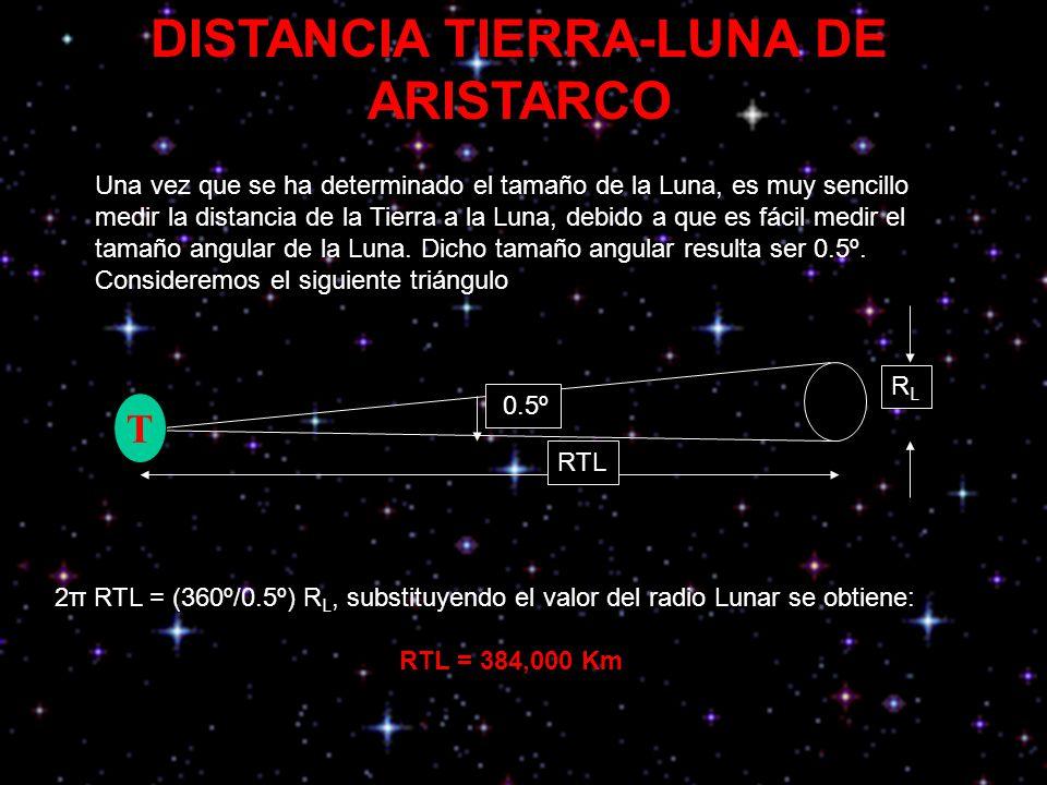 DISTANCIA TIERRA-LUNA DE ARISTARCO Una vez que se ha determinado el tamaño de la Luna, es muy sencillo medir la distancia de la Tierra a la Luna, debido a que es fácil medir el tamaño angular de la Luna.