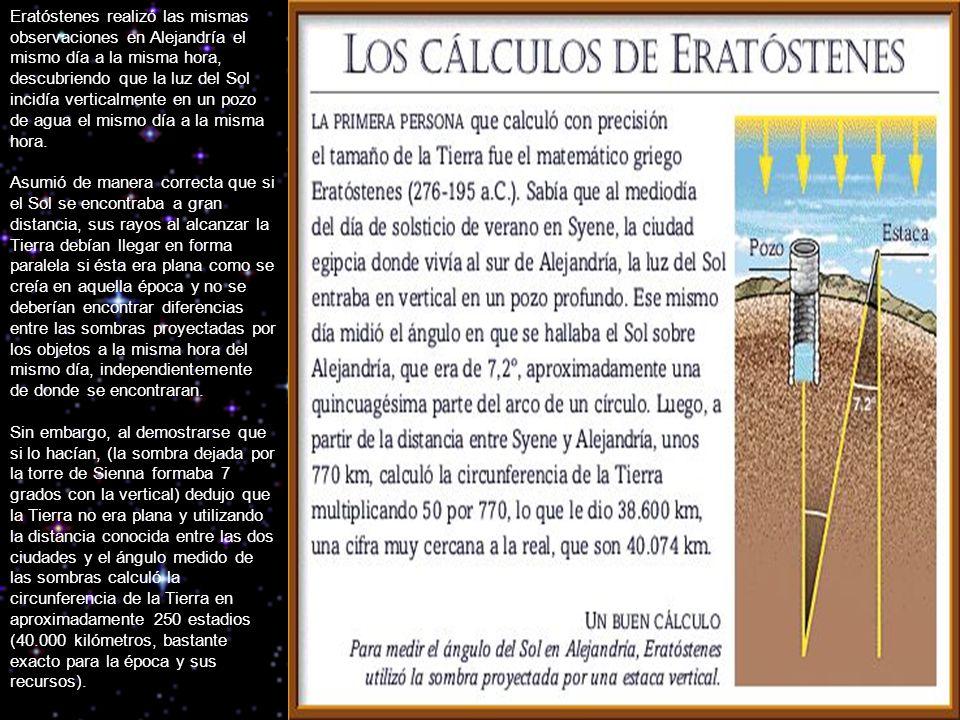 Eratóstenes realizó las mismas observaciones en Alejandría el mismo día a la misma hora, descubriendo que la luz del Sol incidía verticalmente en un pozo de agua el mismo día a la misma hora.
