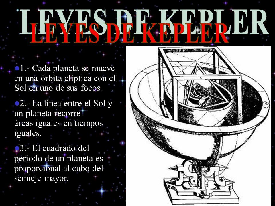1.- Cada planeta se mueve en una órbita elíptica con el Sol en uno de sus focos.