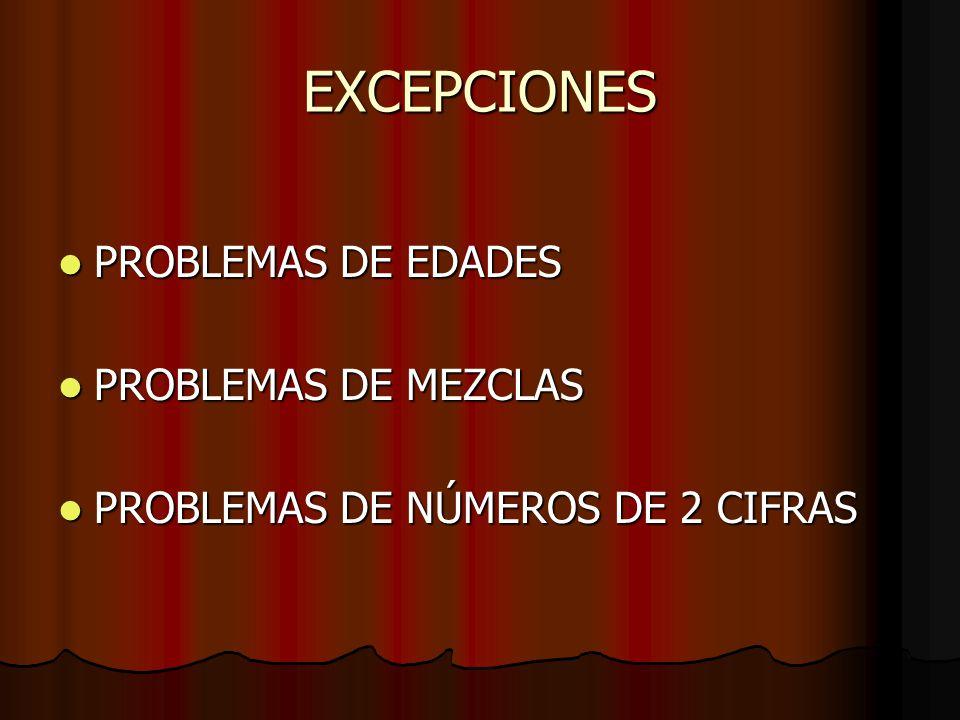 EXCEPCIONES PROBLEMAS DE EDADES PROBLEMAS DE EDADES PROBLEMAS DE MEZCLAS PROBLEMAS DE MEZCLAS PROBLEMAS DE NÚMEROS DE 2 CIFRAS PROBLEMAS DE NÚMEROS DE 2 CIFRAS