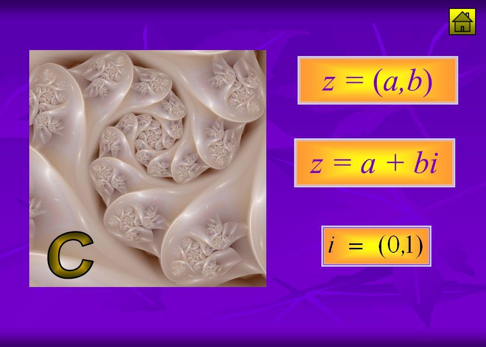 z = a + bi z = (a,b)