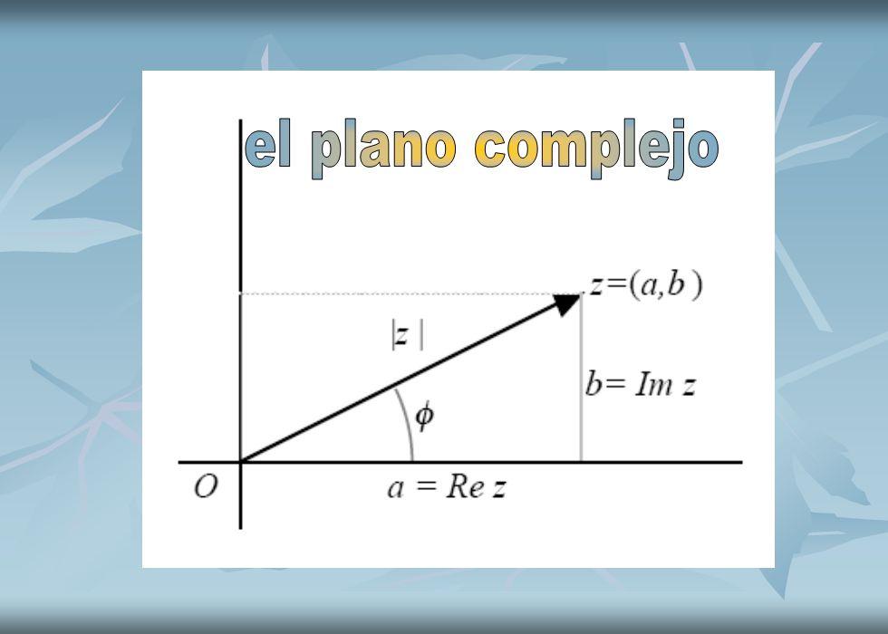 El plano complejo (Plano z, de Argand o de Gauss) Eje real Eje imaginario z = (x,y)
