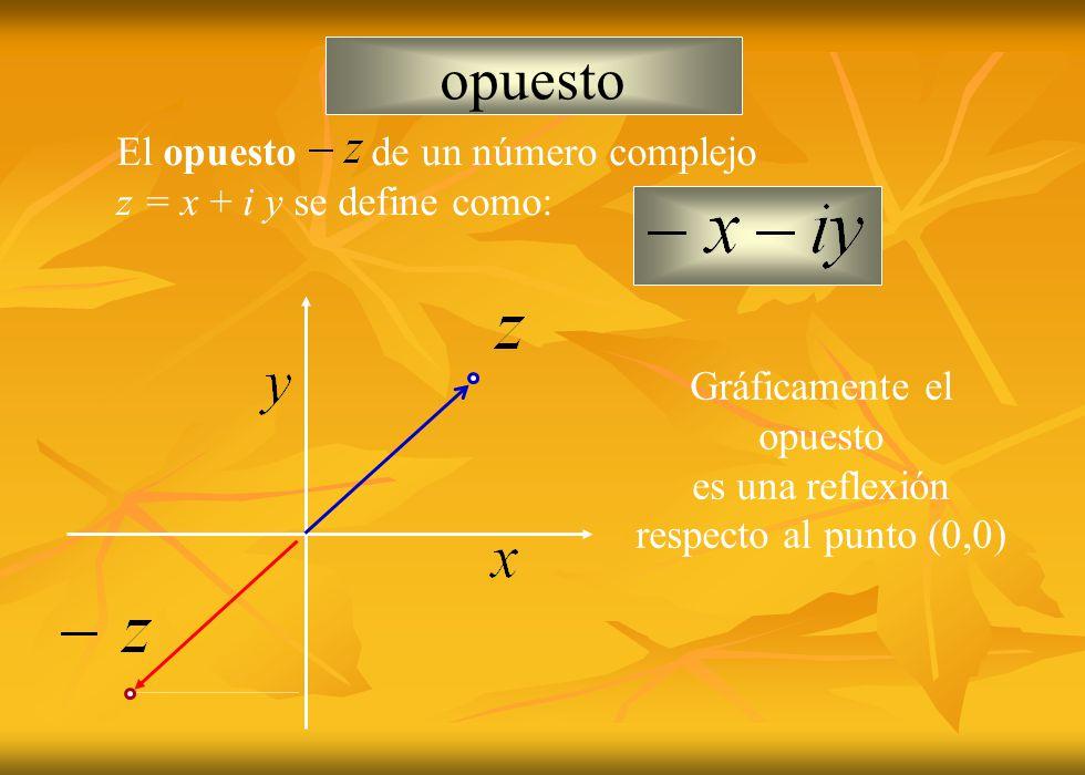 opuesto El opuesto de un número complejo z = x + i y se define como: Gráficamente el opuesto es una reflexión respecto al punto (0,0)
