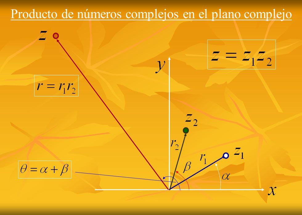 Producto de números complejos en el plano complejo