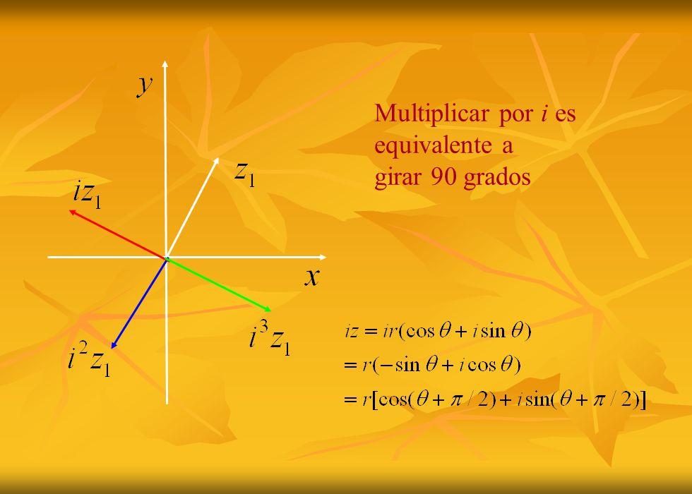Multiplicar por i es equivalente a girar 90 grados