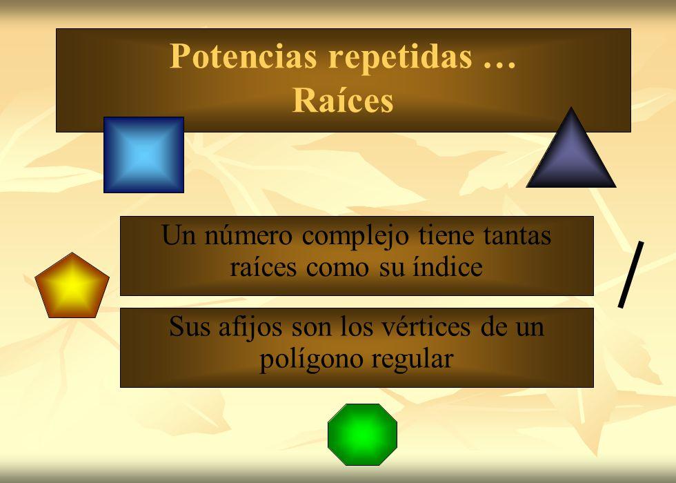 Potencias repetidas … Raíces Un número complejo tiene tantas raíces como su índice Sus afijos son los vértices de un polígono regular