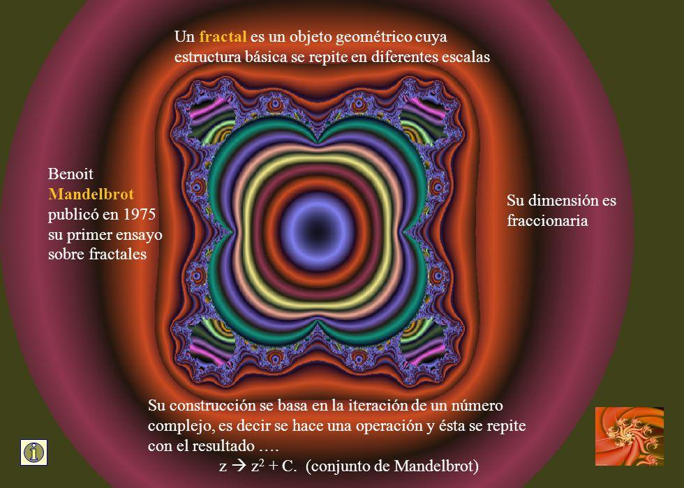 Benoit Mandelbrot publicó en 1975 su primer ensayo sobre fractales Su construcción se basa en la iteración de un número complejo, es decir se hace una