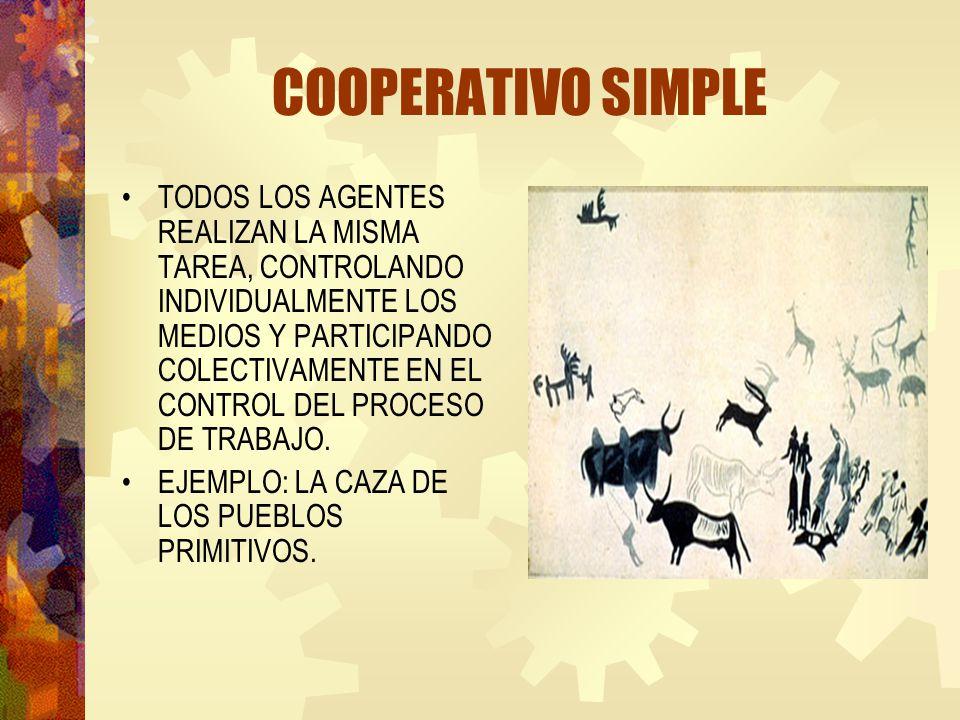 COOPERATIVO SIMPLE TODOS LOS AGENTES REALIZAN LA MISMA TAREA, CONTROLANDO INDIVIDUALMENTE LOS MEDIOS Y PARTICIPANDO COLECTIVAMENTE EN EL CONTROL DEL P