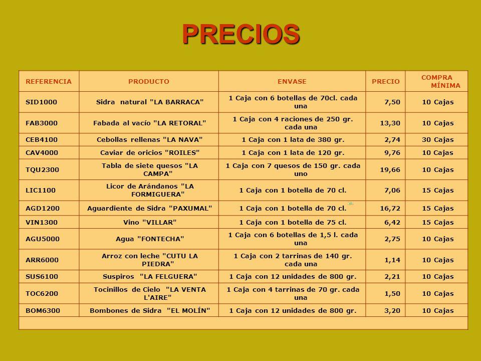 PRECIOS REFERENCIAPRODUCTOENVASEPRECIO COMPRA MÍNIMA SID1000 Sidra natural