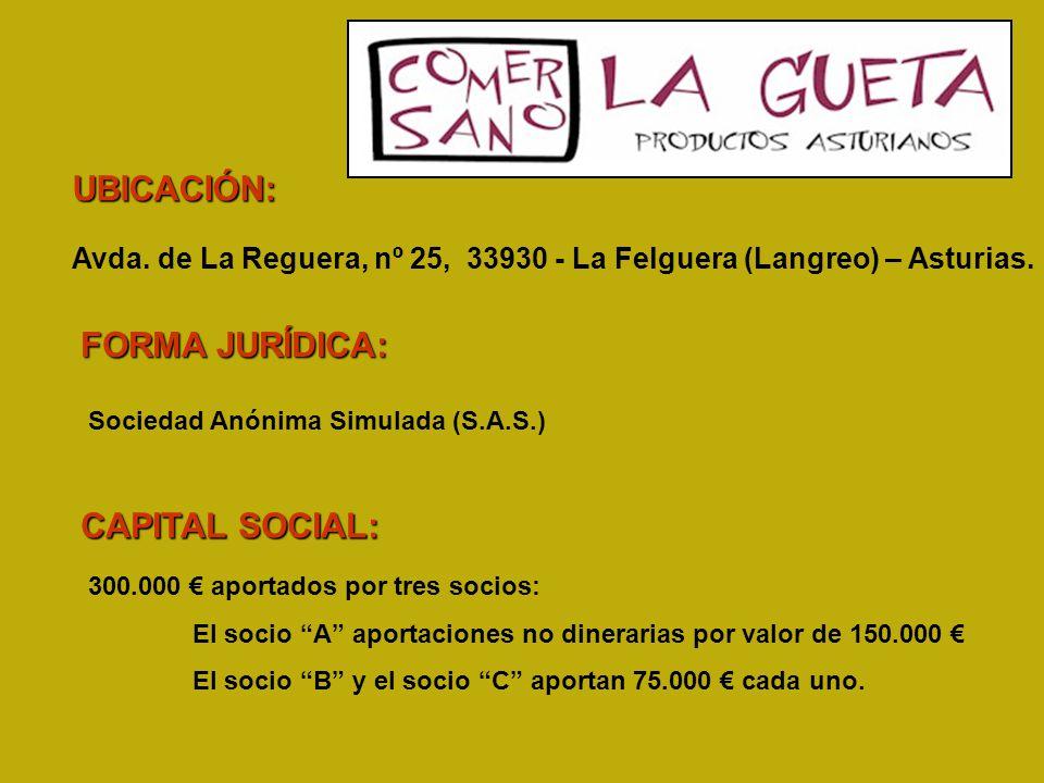 Avda. de La Reguera, nº 25, 33930 - La Felguera (Langreo) – Asturias. UBICACIÓN: FORMA JURÍDICA: Sociedad Anónima Simulada (S.A.S.) CAPITAL SOCIAL: 30