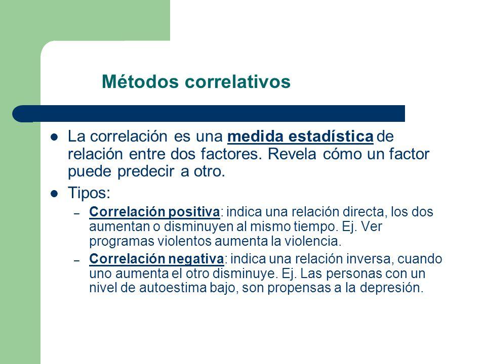 Métodos correlativos La correlación es una medida estadística de relación entre dos factores. Revela cómo un factor puede predecir a otro. Tipos: – Co