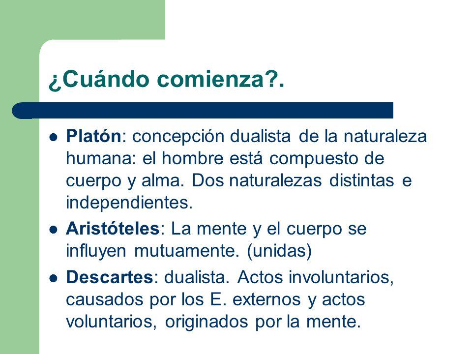 ¿Cuándo comienza?. Platón: concepción dualista de la naturaleza humana: el hombre está compuesto de cuerpo y alma. Dos naturalezas distintas e indepen
