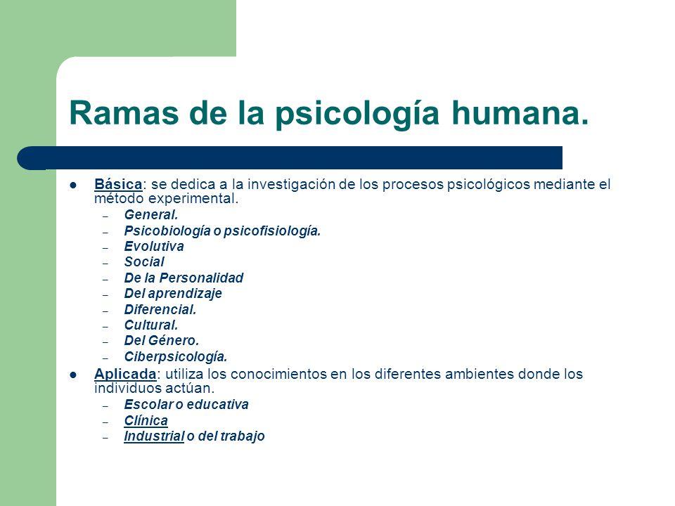 Psicología General.