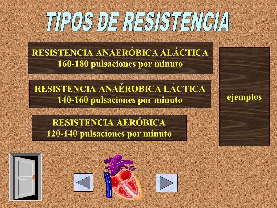RESISTENCIA ANAERÓBICA ALÁCTICA 160-180 pulsaciones por minuto RESISTENCIA ANAÉROBICA LÁCTICA 140-160 pulsaciones por minuto RESISTENCIA AERÓBICA 120-140 pulsaciones por minuto ejemplos