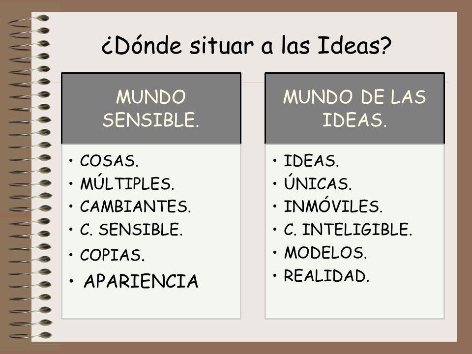 ¿Dónde situar a las Ideas? MUNDO SENSIBLE. COSAS. MÚLTIPLES. CAMBIANTES. C. SENSIBLE. COPIAS. APARIENCIA MUNDO DE LAS IDEAS. IDEAS. ÚNICAS. INMÓVILES.