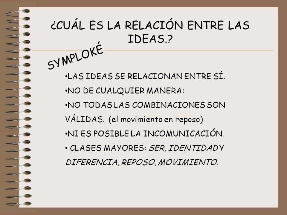 ¿CUÁL ES LA RELACIÓN ENTRE LAS IDEAS.? SYMPLOKÉ LAS IDEAS SE RELACIONAN ENTRE SÍ. NO DE CUALQUIER MANERA: NO TODAS LAS COMBINACIONES SON VÁLIDAS. (el