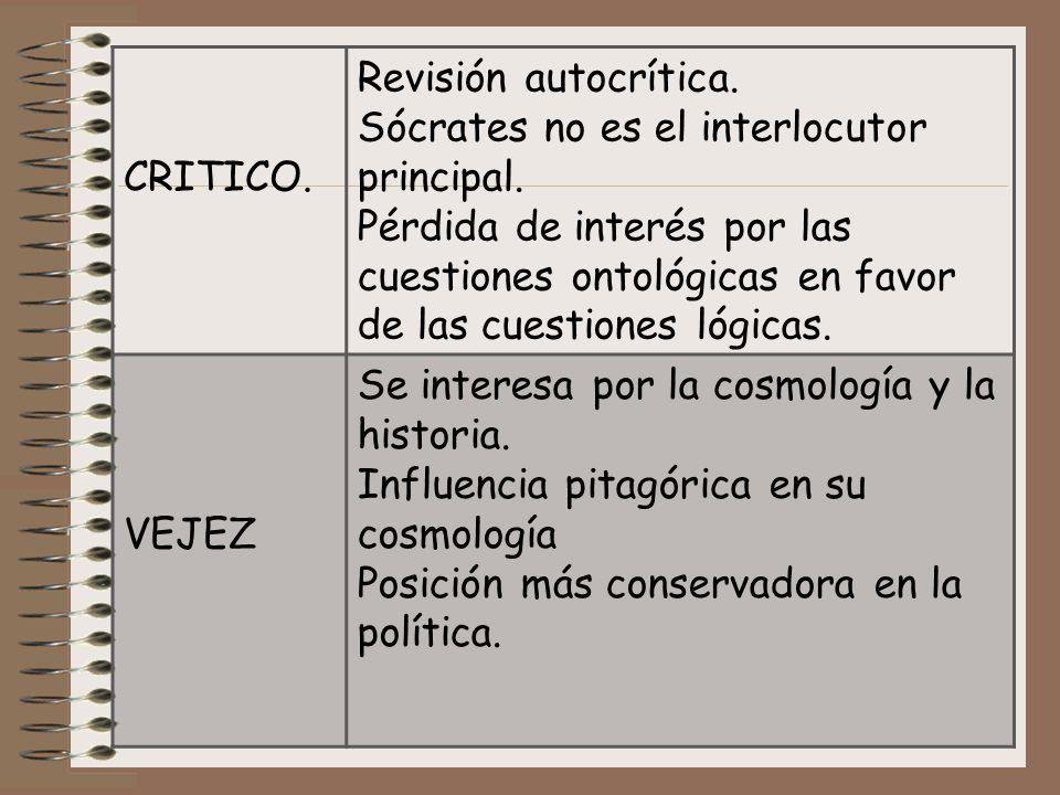 CRITICO. Revisión autocrítica. Sócrates no es el interlocutor principal. Pérdida de interés por las cuestiones ontológicas en favor de las cuestiones