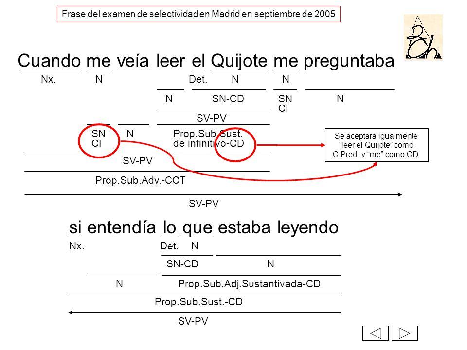 Cuando me veía leer el Quijote me preguntaba si entendía lo que estaba leyendo Nx. SN CI NN N N N SN CI Prop.Sub.Adv.-CCT Det. NSN-CD Prop.Sub.Sust. d