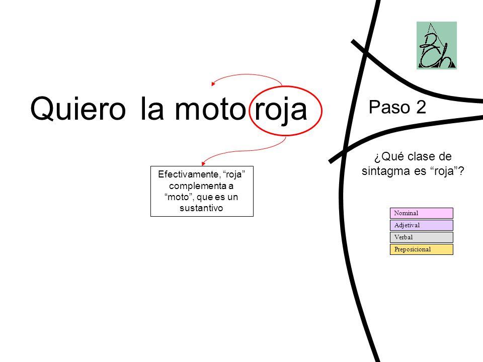 Paso 2 ¿Qué clase de sintagma es roja? Efectivamente, roja complementa a moto, que es un sustantivo Quierolarojamoto Nominal Adjetival Verbal Preposic