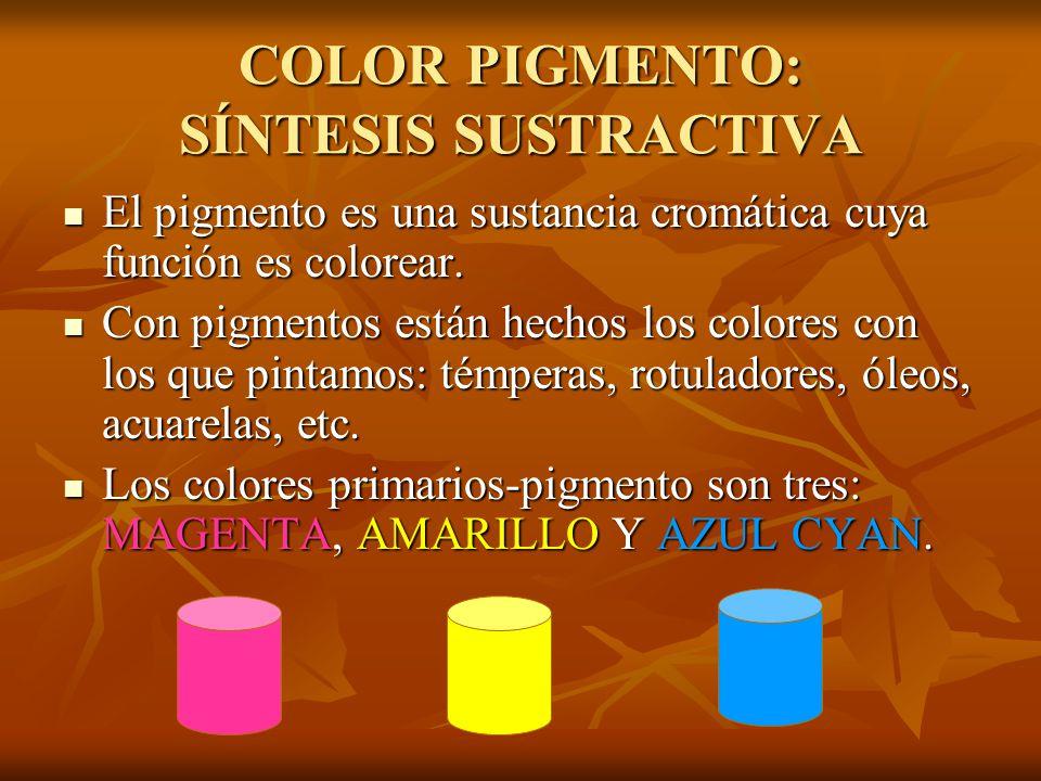 COLOR PIGMENTO: SÍNTESIS SUSTRACTIVA El pigmento es una sustancia cromática cuya función es colorear.