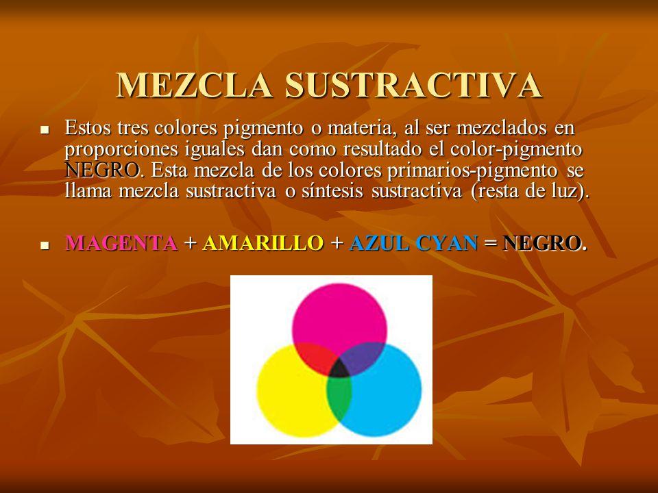 MEZCLA SUSTRACTIVA MEZCLA SUSTRACTIVA Estos Estos tres colores pigmento o materia, al ser mezclados en proporciones iguales dan como resultado el color-pigmento NEGRO.