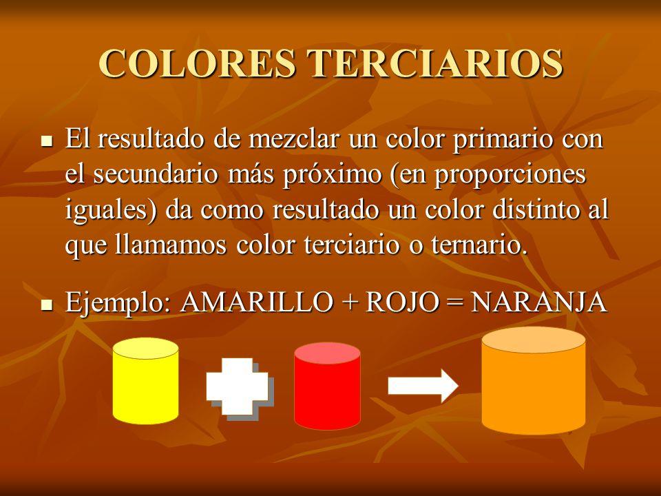 COLORES TERCIARIOS El resultado de mezclar un color primario con el secundario más próximo (en proporciones iguales) da como resultado un color distinto al que llamamos color terciario o ternario.