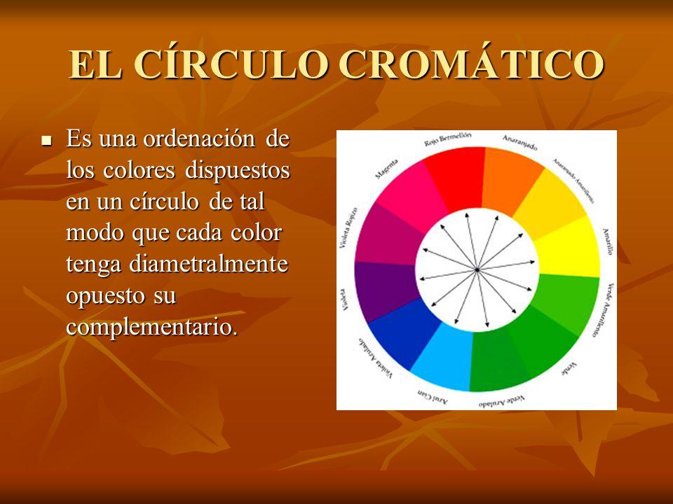 EL CÍRCULO CROMÁTICO Es una ordenación de los colores dispuestos en un círculo de tal modo que cada color tenga diametralmente opuesto su complementario.