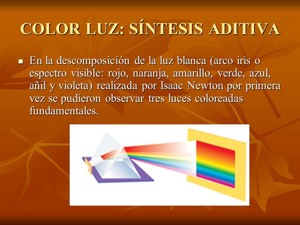 El espectro visible De todas las radiaciones conocidas, nuestro ojo sólo puede percibir aquellas para las cuales nuestros conos (células fotorreceptor