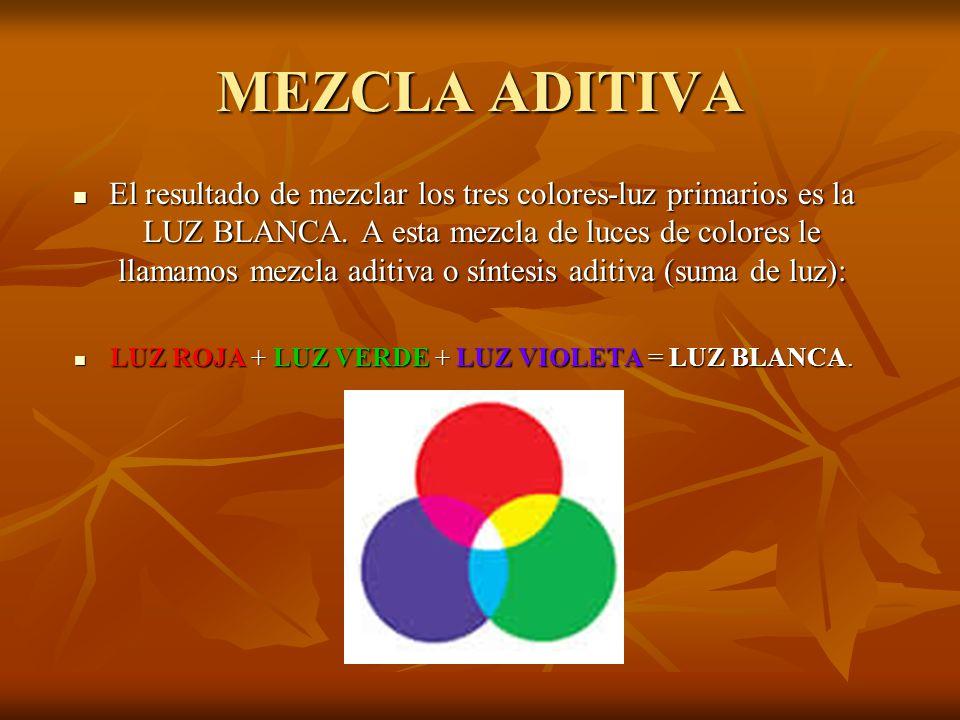 MEZCLA ADITIVA El El resultado de mezclar los tres colores-luz primarios es la LUZ BLANCA.