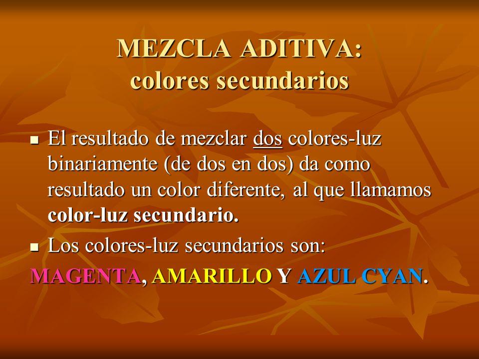 MEZCLA ADITIVA El El resultado de mezclar los tres colores-luz primarios es la LUZ BLANCA. A esta mezcla de luces de colores le llamamos mezcla aditiv