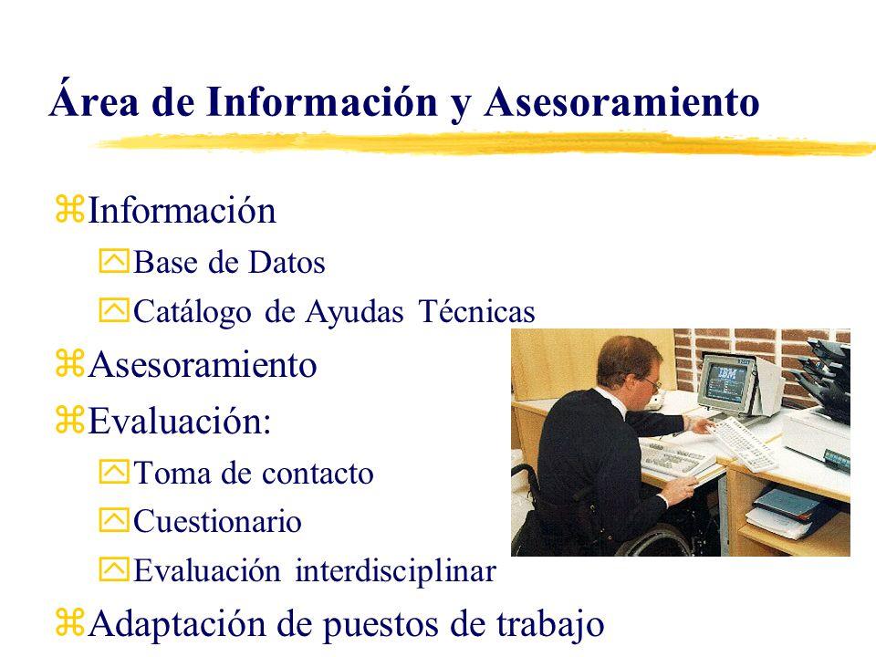 Área de Información y Asesoramiento zInformación yBase de Datos yCatálogo de Ayudas Técnicas zAsesoramiento zEvaluación: yToma de contacto yCuestionar