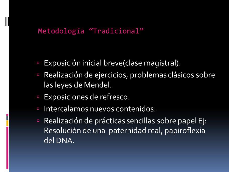 Metodología innovadora (¡ya no tanto, por suerte!!) Dos fases: 1.Actividades prácticas en Internet u off line ( a través del CD editado por CNICE ) 2.Actividad de síntesis utilizando la comunidad virtual WWW.BIOTOPO.COM