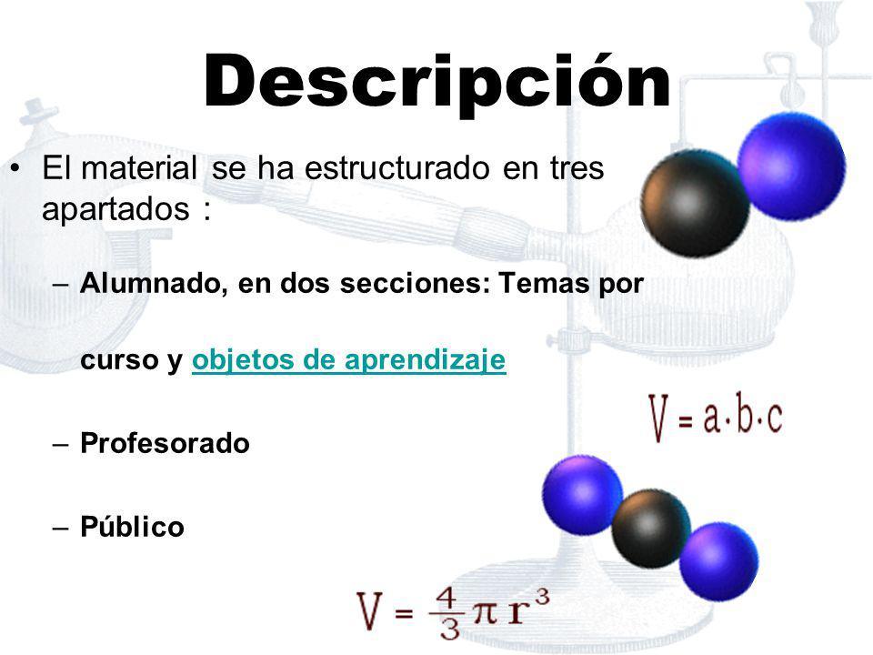 Descripción El material se ha estructurado en tres apartados : –Alumnado, en dos secciones: Temas por curso y objetos de aprendizajeobjetos de aprendi